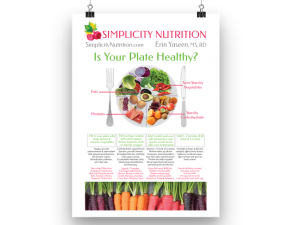 Simplicity Nutrition Poster